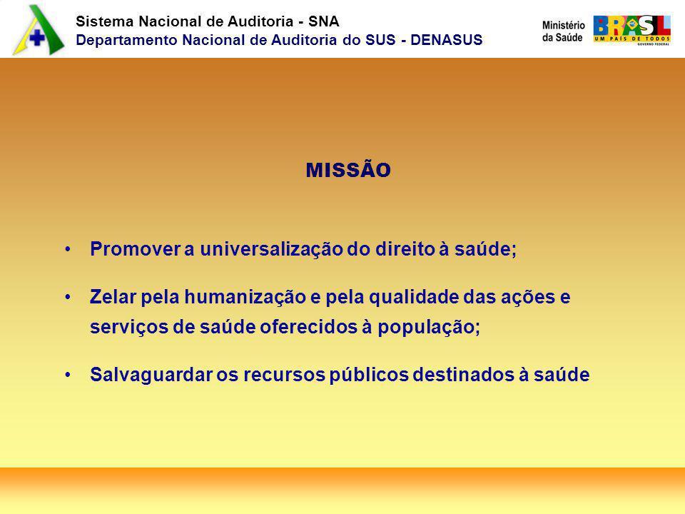 MISSÃO Promover a universalização do direito à saúde; Zelar pela humanização e pela qualidade das ações e serviços de saúde oferecidos à população;