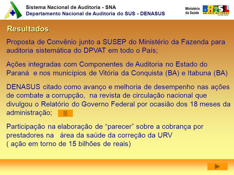 Resultados Proposta de Convênio junto a SUSEP do Ministério da Fazenda para auditoria sistemática do DPVAT em todo o País;
