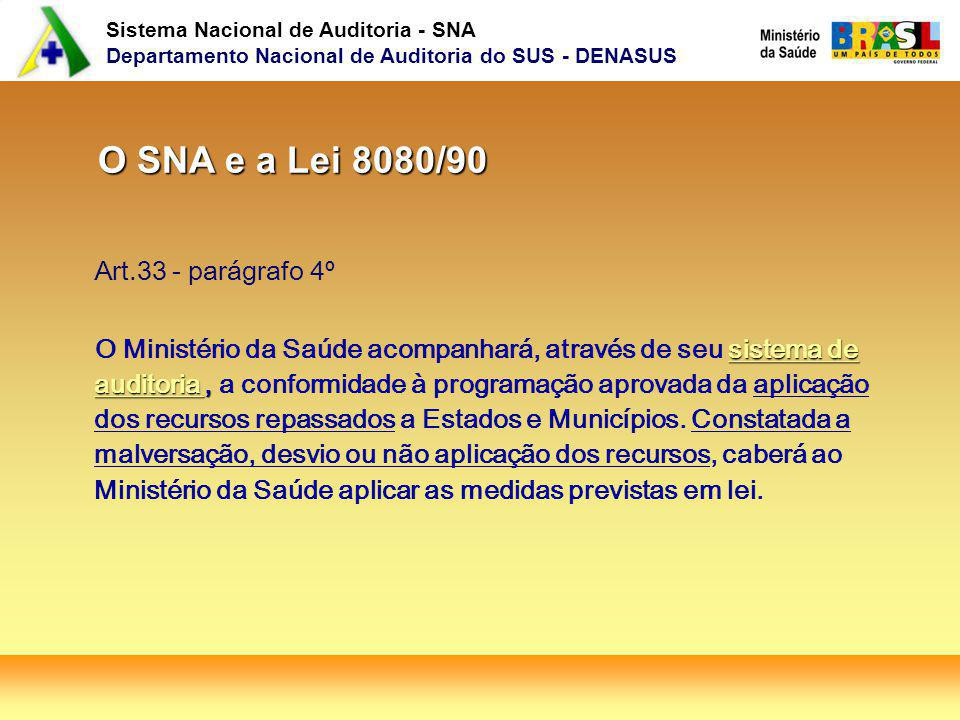 O SNA e a Lei 8080/90 Art.33 - parágrafo 4º