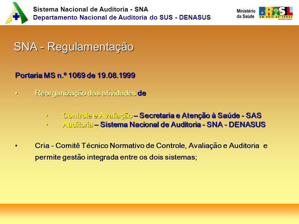 SNA - Regulamentação Portaria MS n.º 1069 de 19.08.1999