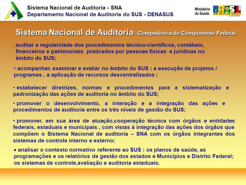 Sistema Nacional de Auditoria Competência do Componente Federal