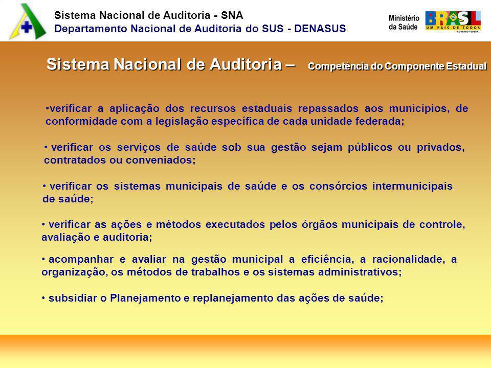 Sistema Nacional de Auditoria – Competência do Componente Estadual