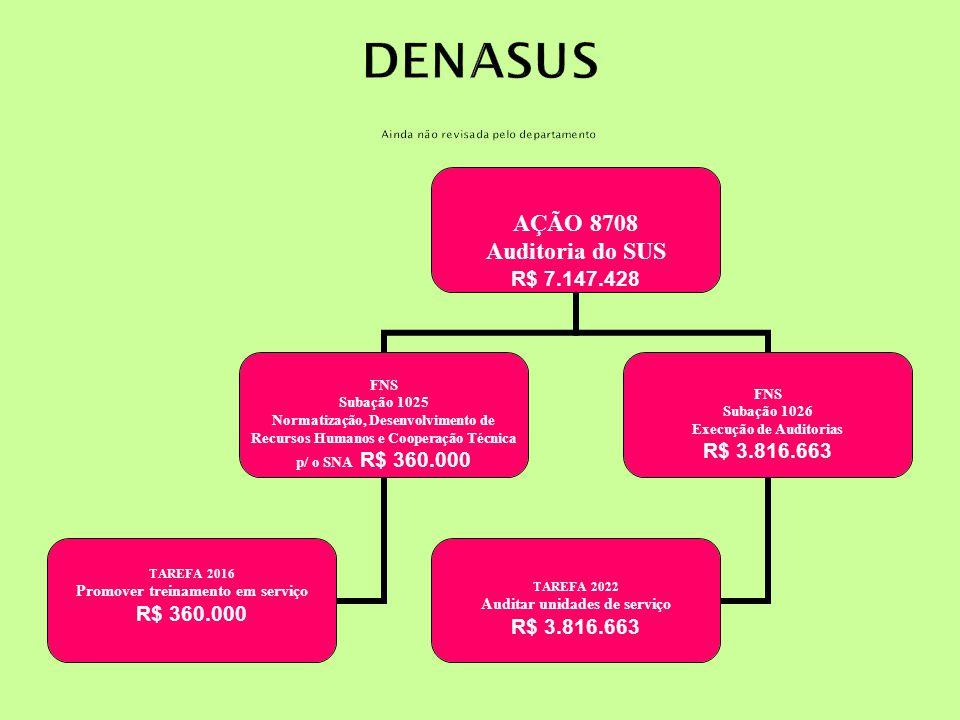 DENASUS Ainda não revisada pelo departamento