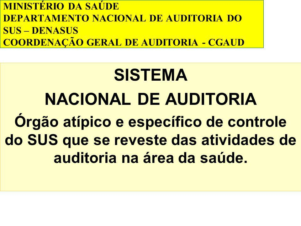 SISTEMA NACIONAL DE AUDITORIA