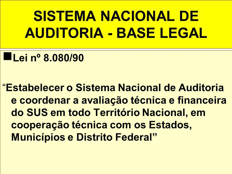 SISTEMA NACIONAL DE AUDITORIA - BASE LEGAL