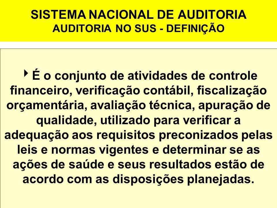 SISTEMA NACIONAL DE AUDITORIA AUDITORIA NO SUS - DEFINIÇÃO