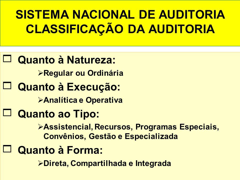 SISTEMA NACIONAL DE AUDITORIA CLASSIFICAÇÃO DA AUDITORIA