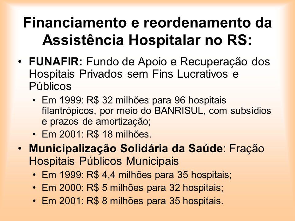 Financiamento e reordenamento da Assistência Hospitalar no RS: