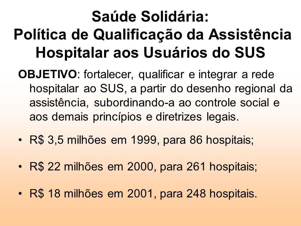 Saúde Solidária: Política de Qualificação da Assistência Hospitalar aos Usuários do SUS