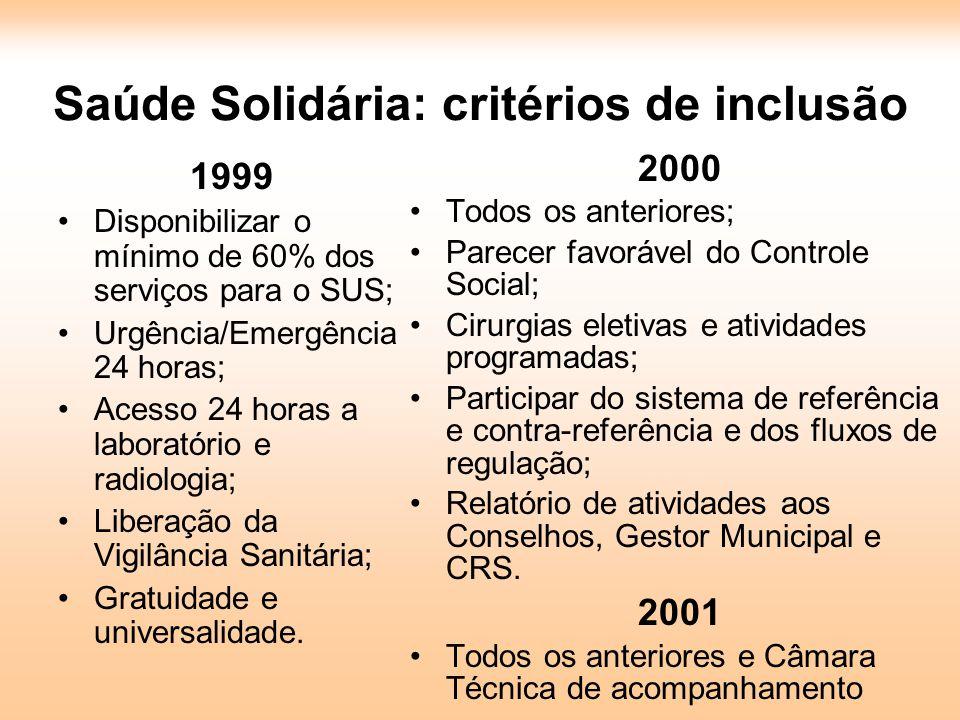 Saúde Solidária: critérios de inclusão