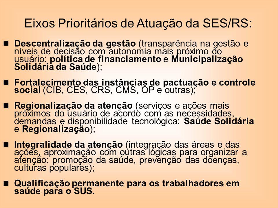 Eixos Prioritários de Atuação da SES/RS: