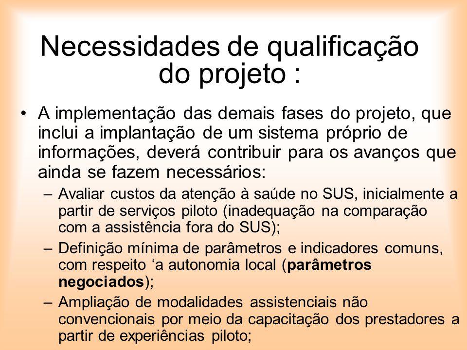 Necessidades de qualificação do projeto :
