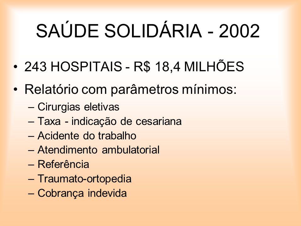 SAÚDE SOLIDÁRIA - 2002 243 HOSPITAIS - R$ 18,4 MILHÕES