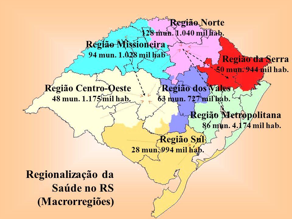 Regionalização da Saúde no RS (Macrorregiões)