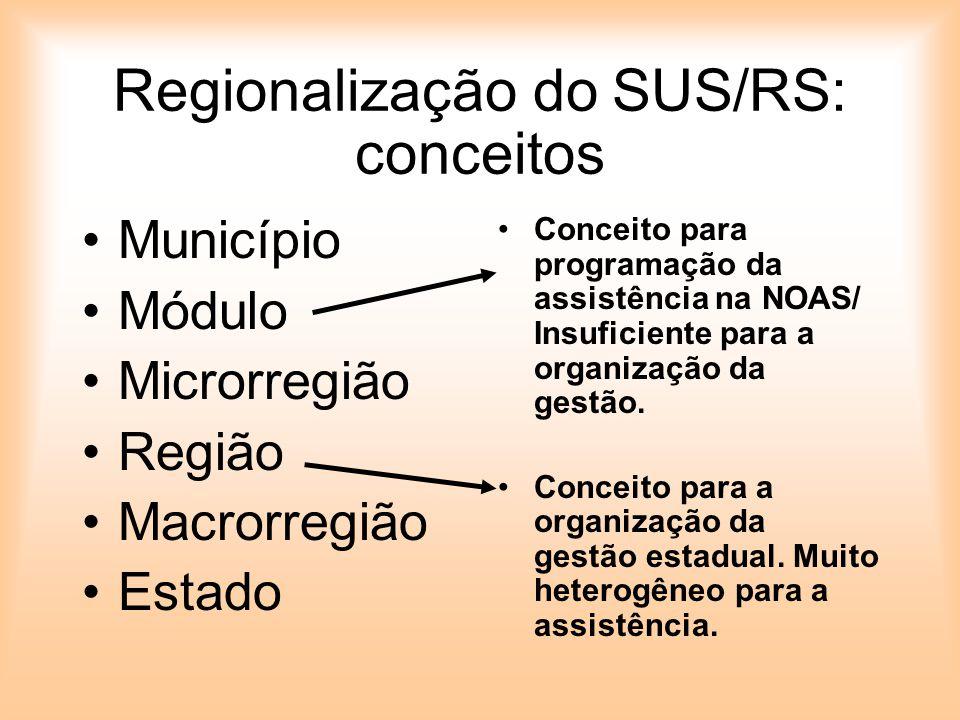 Regionalização do SUS/RS: conceitos