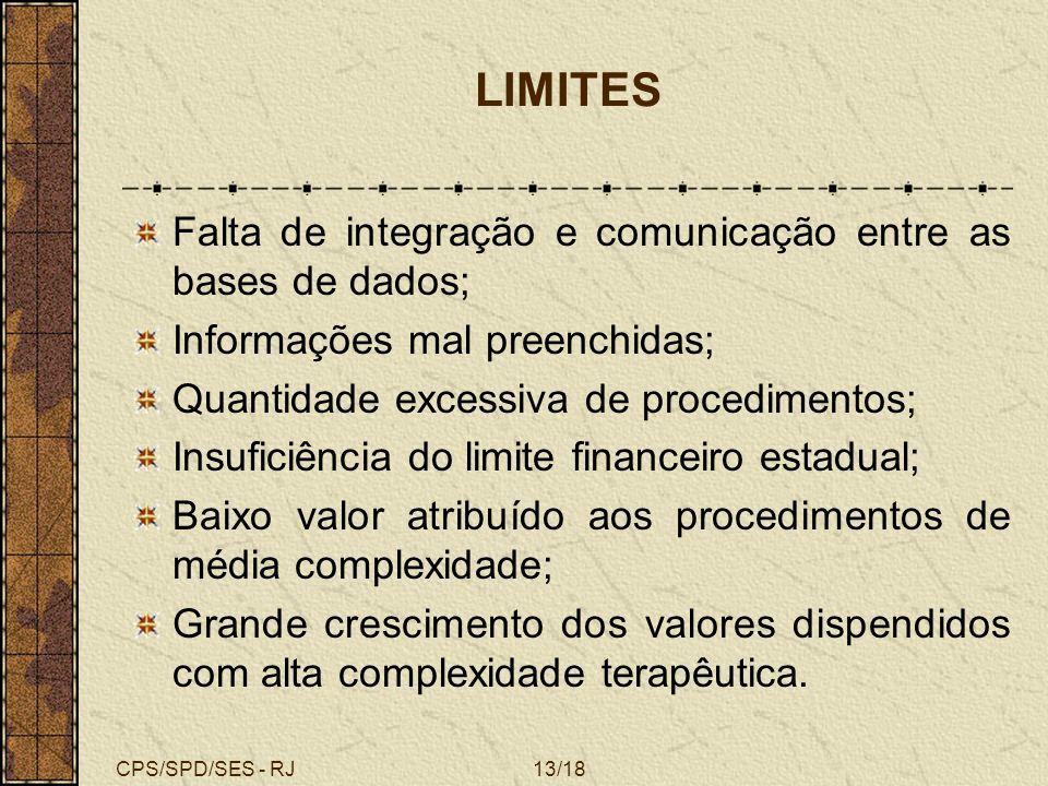 LIMITES Falta de integração e comunicação entre as bases de dados;