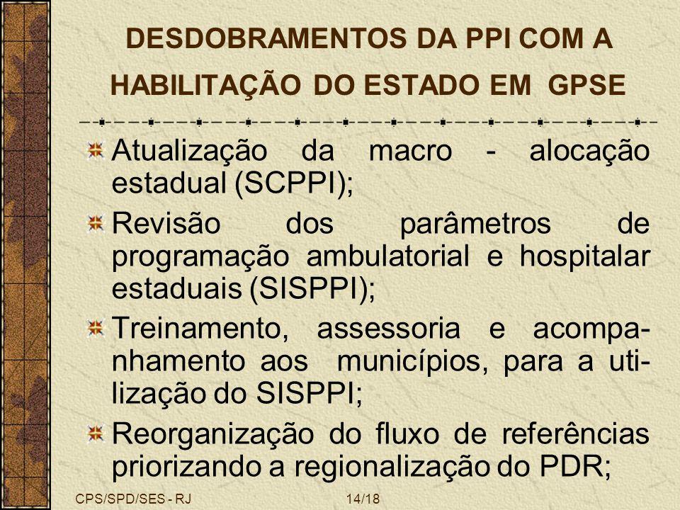 DESDOBRAMENTOS DA PPI COM A HABILITAÇÃO DO ESTADO EM GPSE
