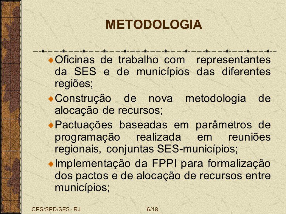 METODOLOGIA Oficinas de trabalho com representantes da SES e de municípios das diferentes regiões;