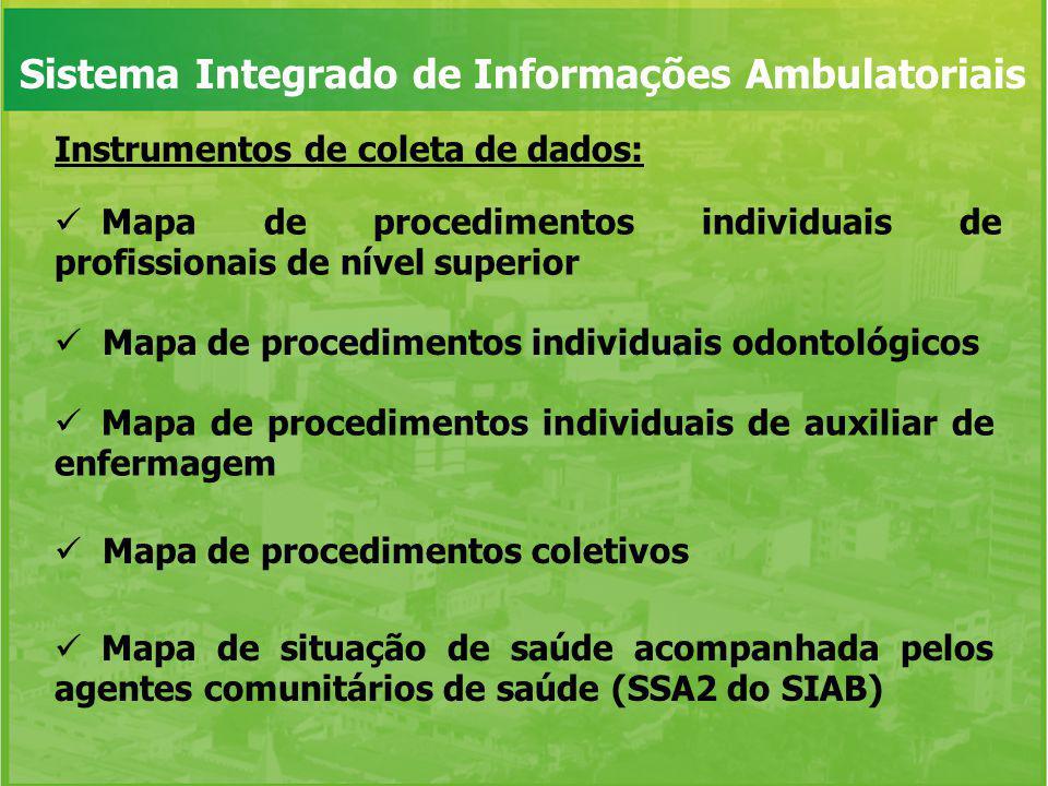 Sistema Integrado de Informações Ambulatoriais