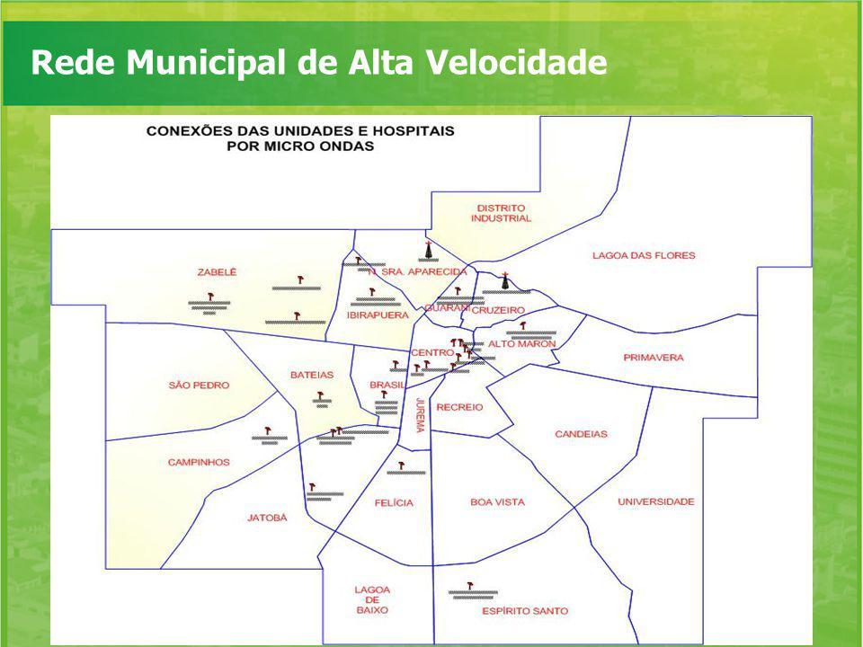 Rede Municipal de Alta Velocidade