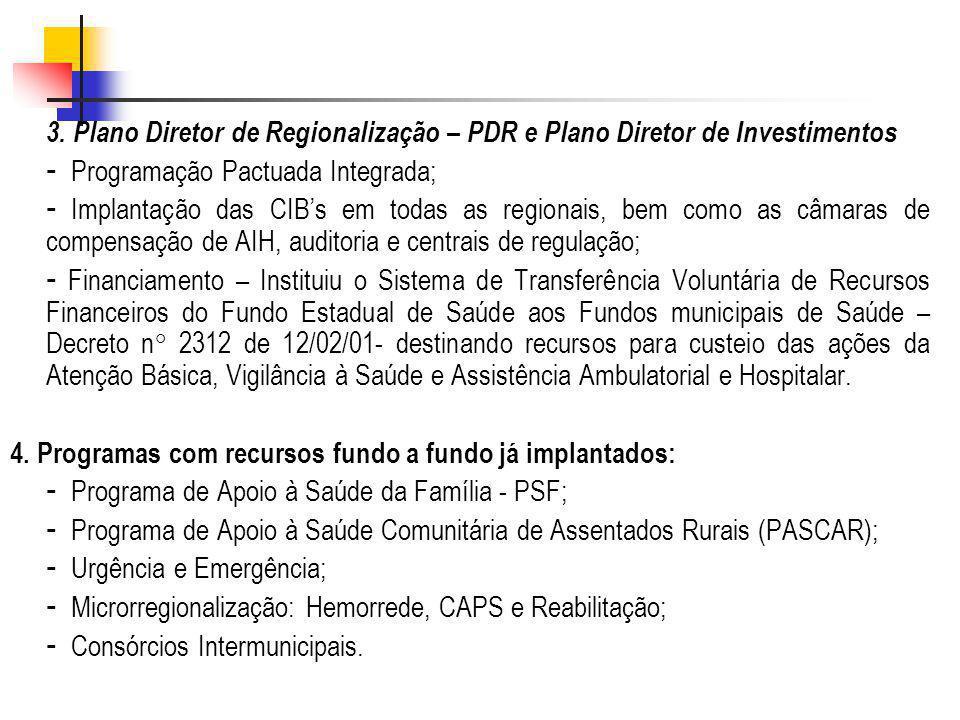 3. Plano Diretor de Regionalização – PDR e Plano Diretor de Investimentos