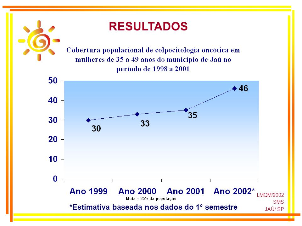 *Estimativa baseada nos dados do 1° semestre