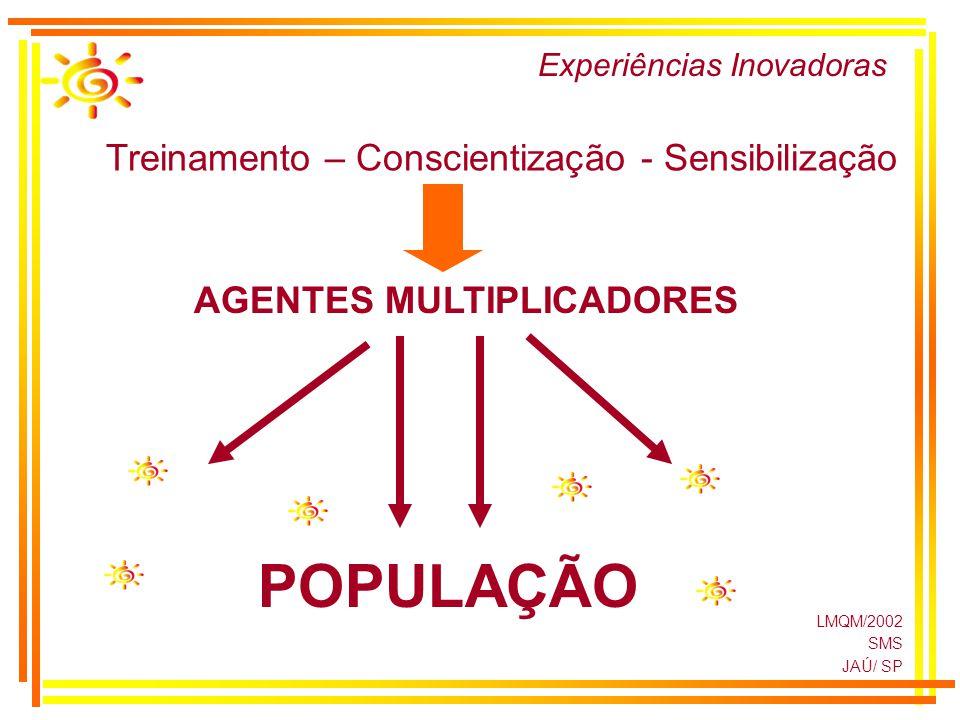 POPULAÇÃO Treinamento – Conscientização - Sensibilização
