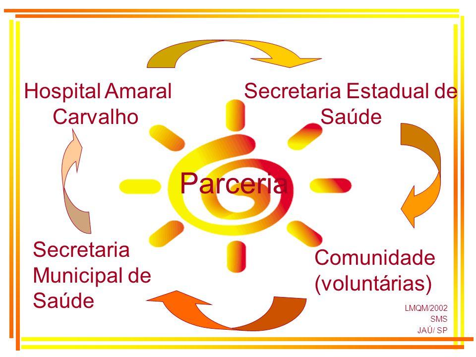 Parceria Hospital Amaral Carvalho Secretaria Estadual de Saúde