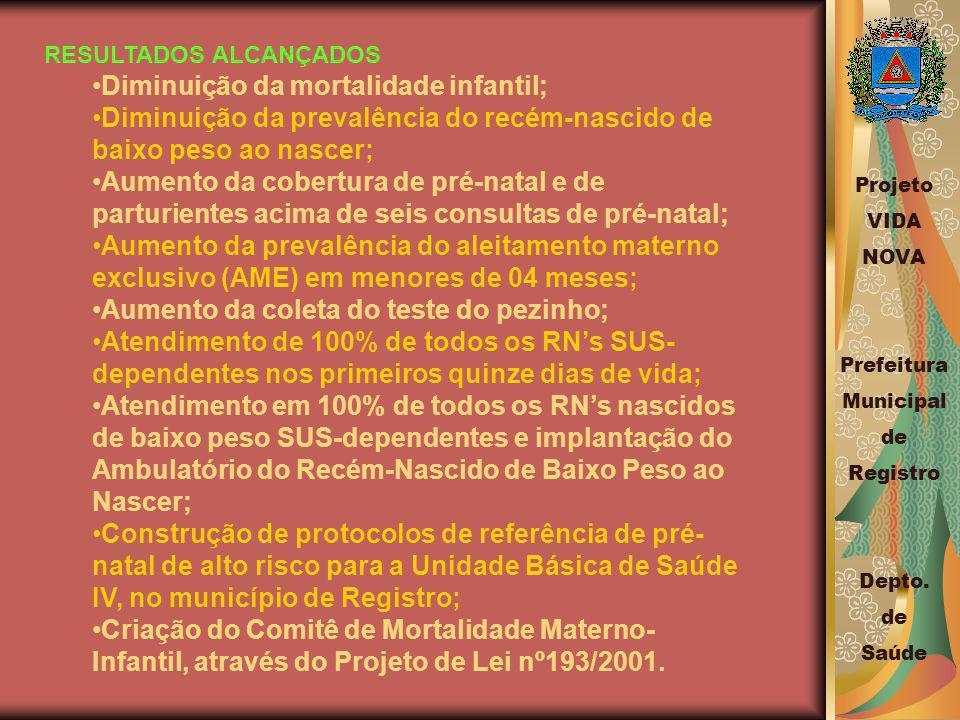 Diminuição da mortalidade infantil;