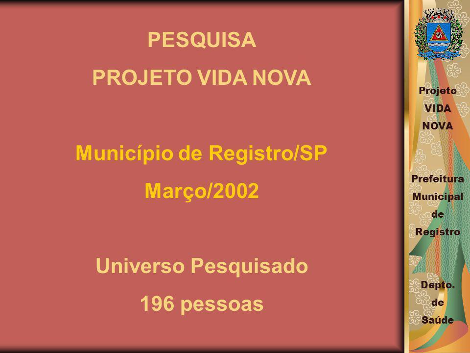 Município de Registro/SP