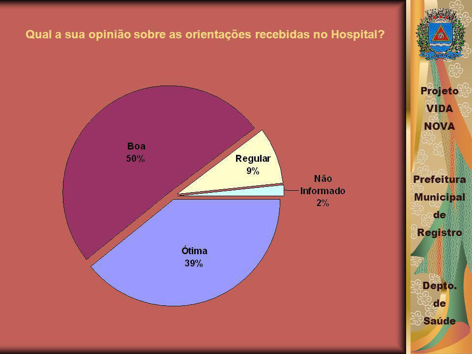 Qual a sua opinião sobre as orientações recebidas no Hospital