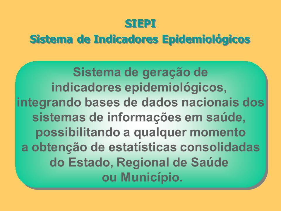indicadores epidemiológicos, integrando bases de dados nacionais dos