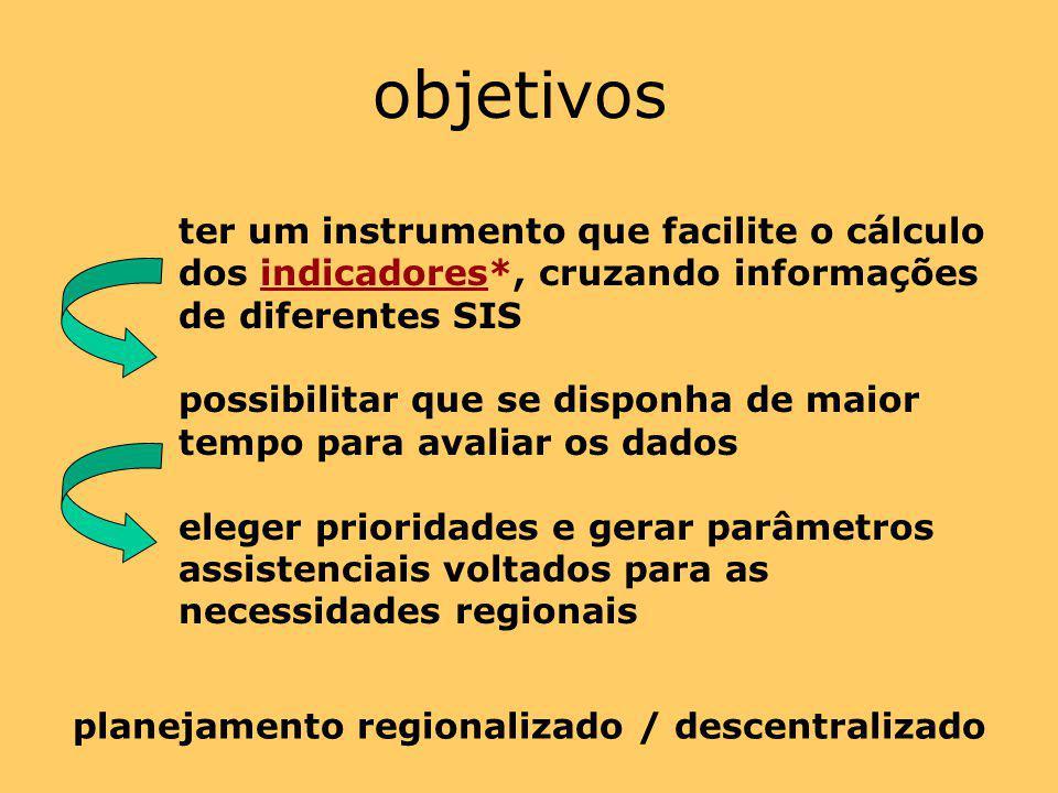 planejamento regionalizado / descentralizado