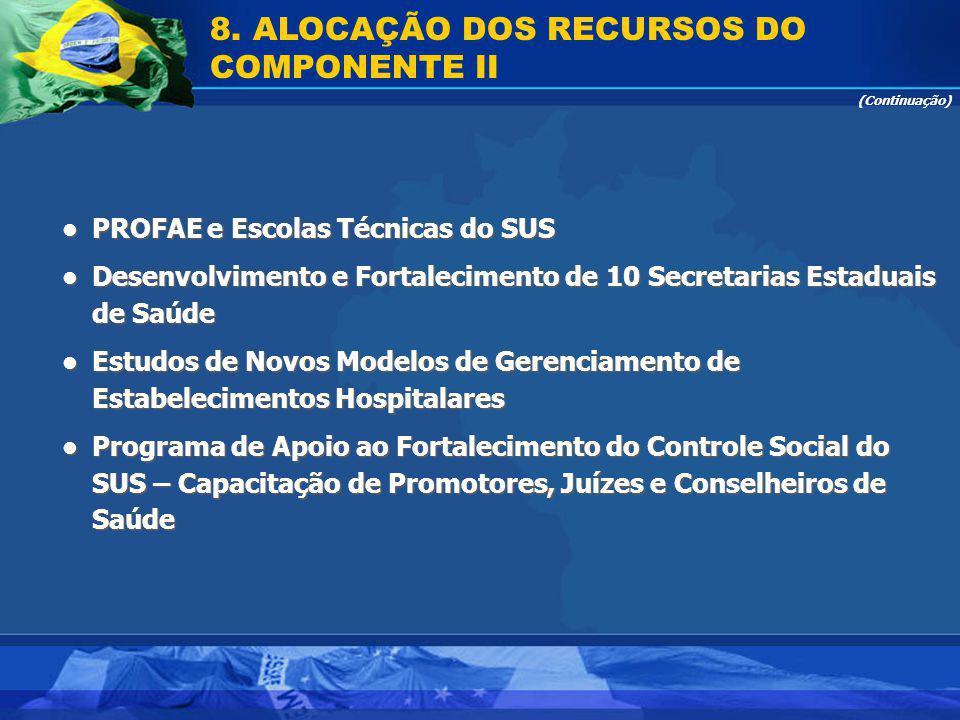 8. ALOCAÇÃO DOS RECURSOS DO COMPONENTE II