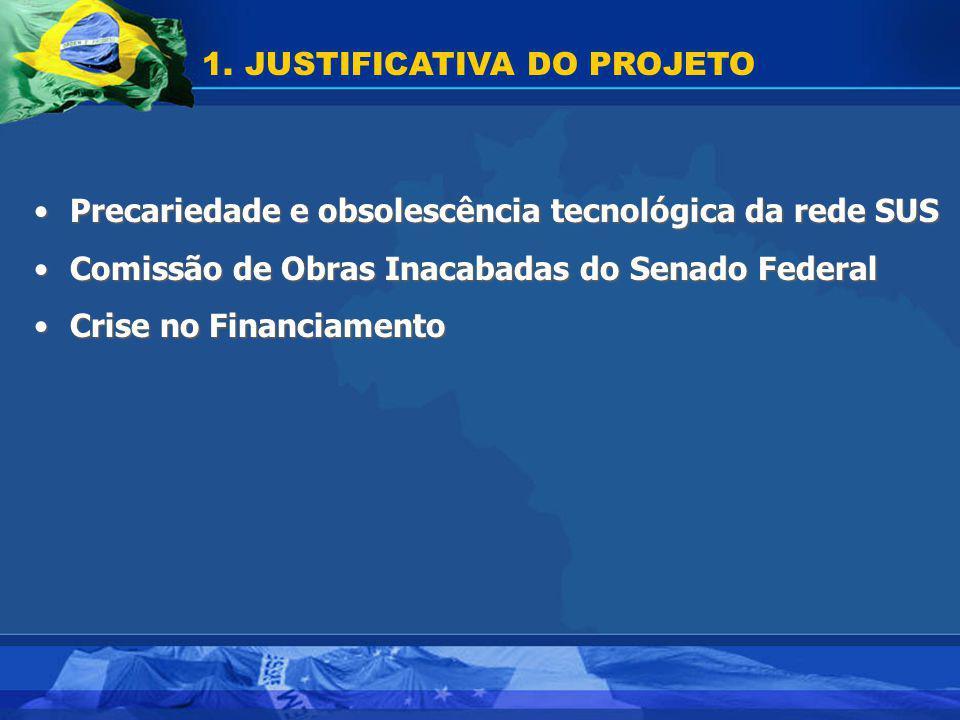 1. JUSTIFICATIVA DO PROJETO