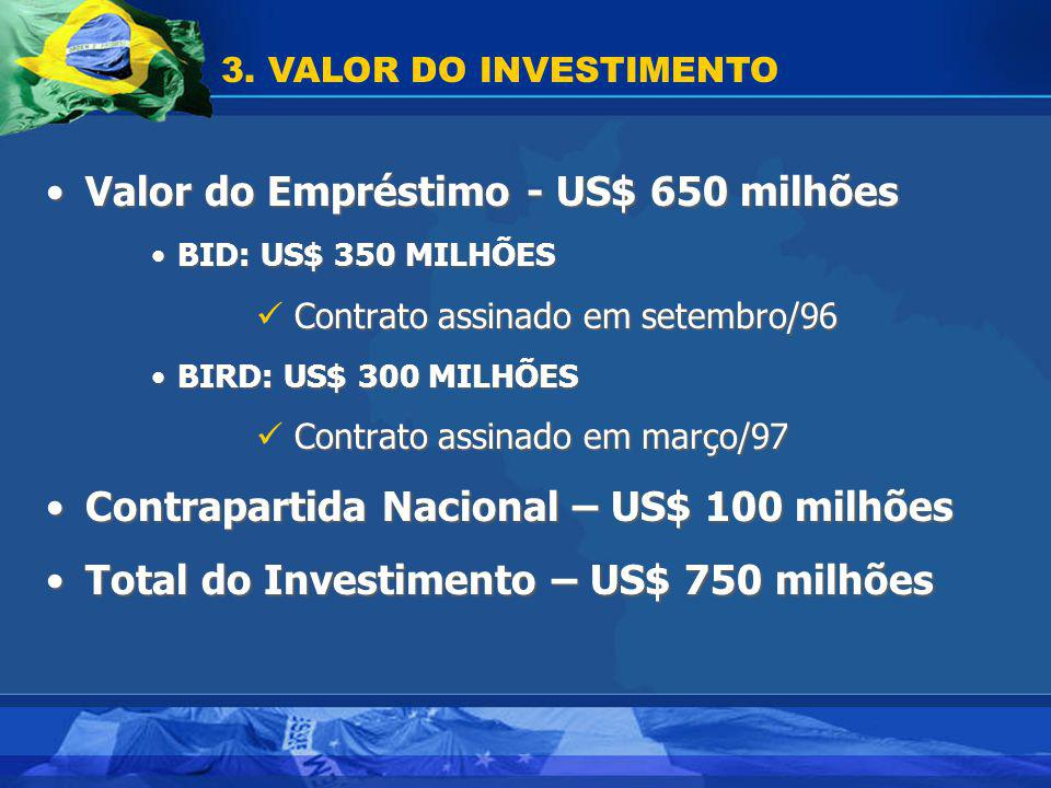 Valor do Empréstimo - US$ 650 milhões