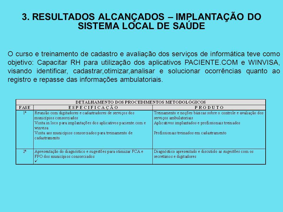 3. RESULTADOS ALCANÇADOS – IMPLANTAÇÃO DO SISTEMA LOCAL DE SAÚDE