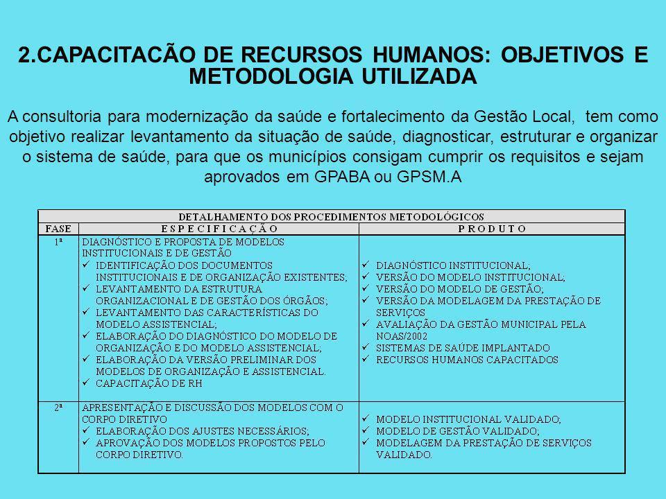 2.CAPACITACÃO DE RECURSOS HUMANOS: OBJETIVOS E METODOLOGIA UTILIZADA