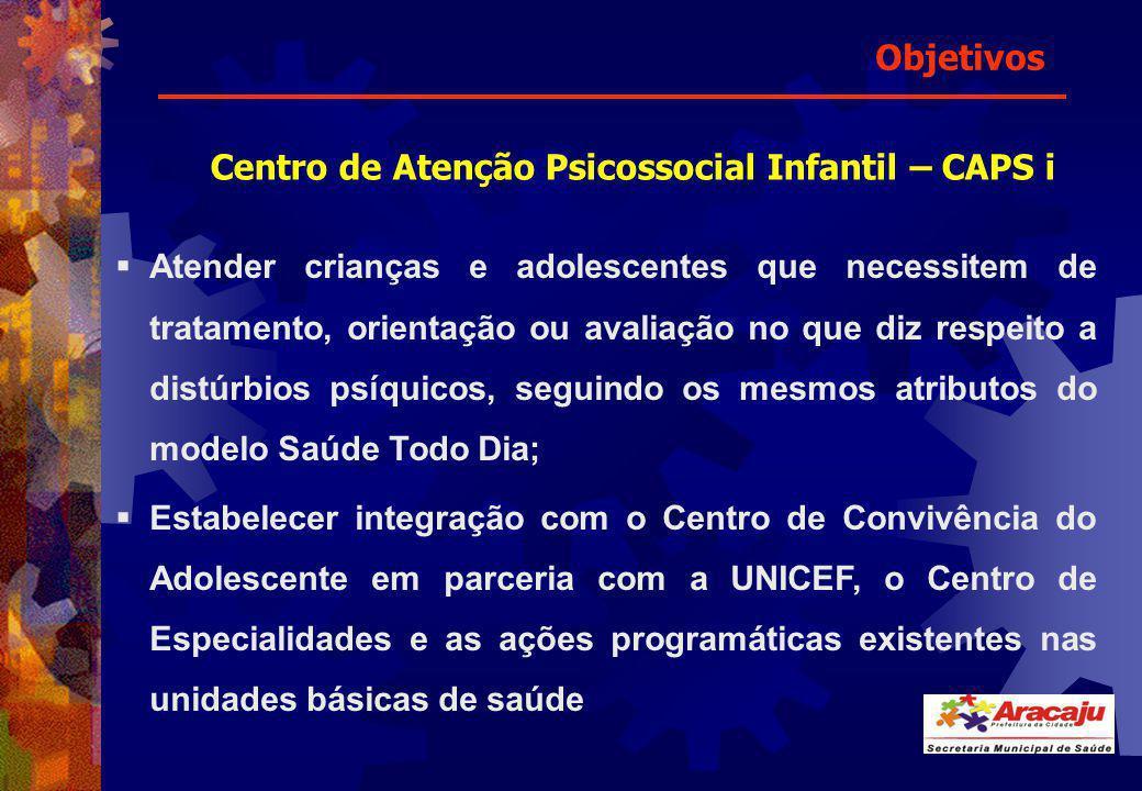 Centro de Atenção Psicossocial Infantil – CAPS i