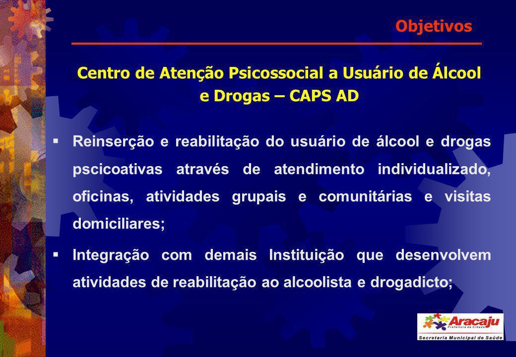 Centro de Atenção Psicossocial a Usuário de Álcool e Drogas – CAPS AD
