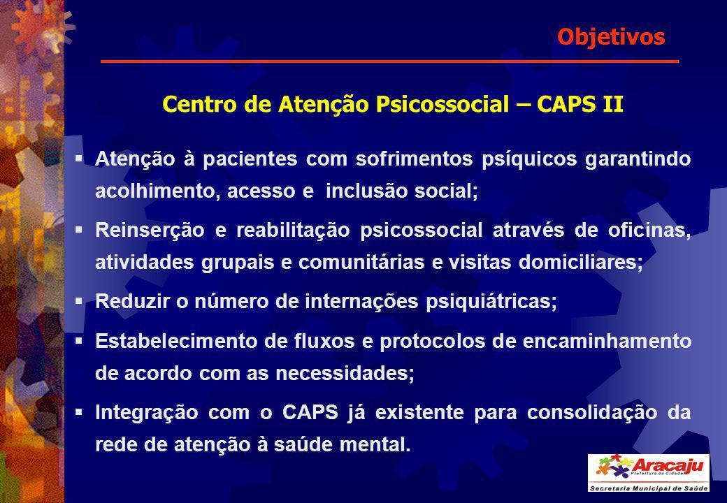 Centro de Atenção Psicossocial – CAPS II