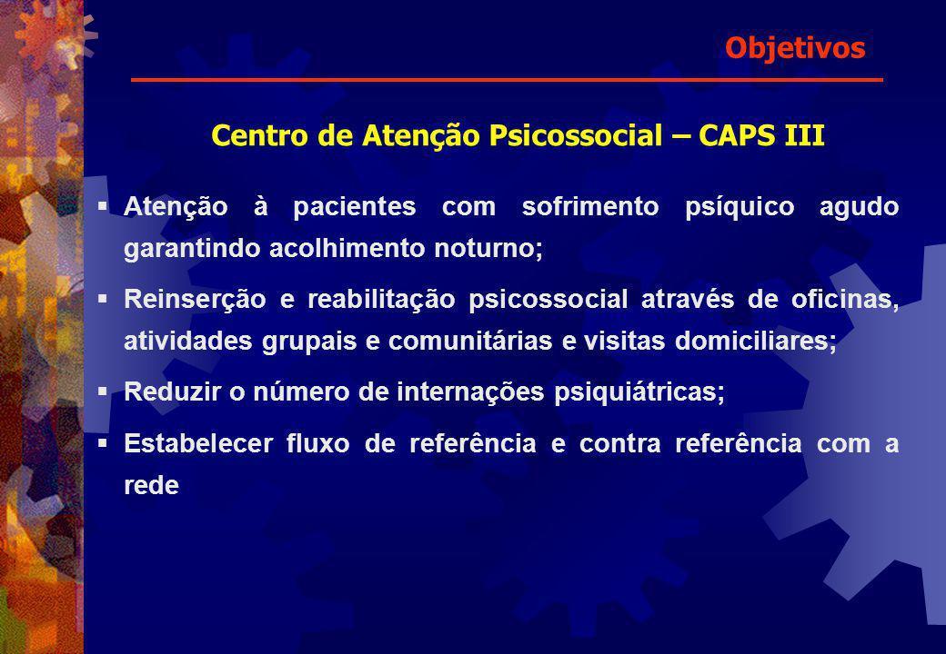 Centro de Atenção Psicossocial – CAPS III