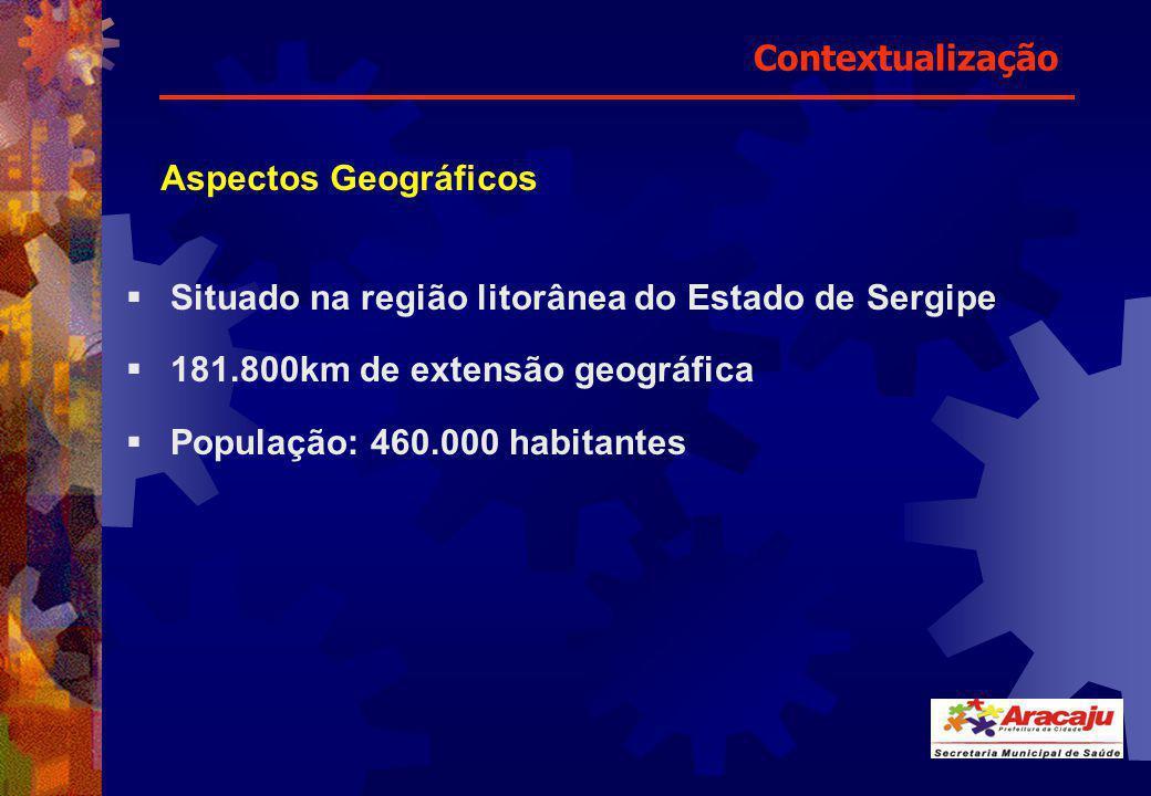 Contextualização Aspectos Geográficos. Situado na região litorânea do Estado de Sergipe. 181.800km de extensão geográfica.