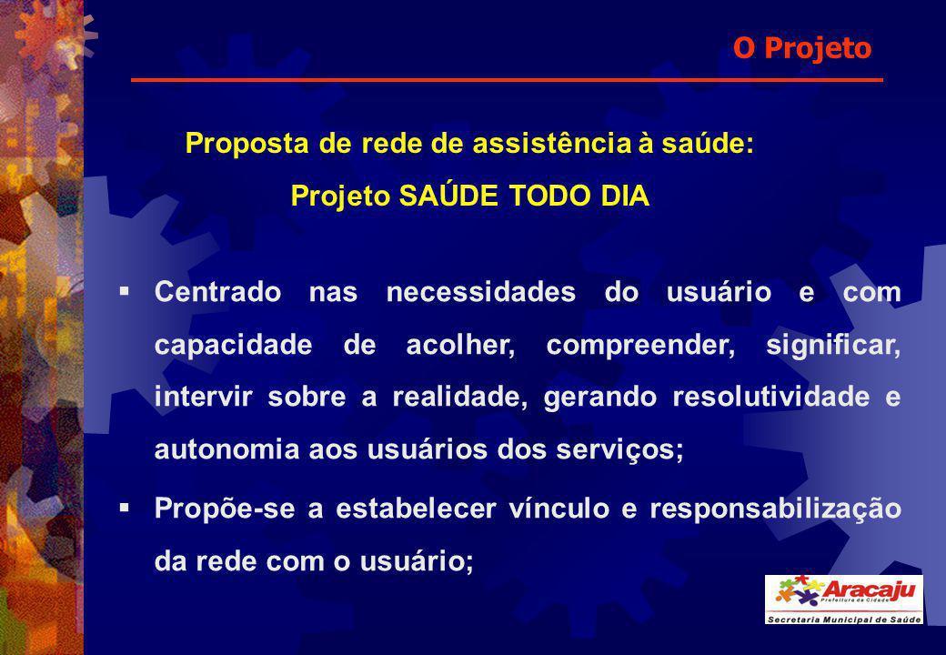 Proposta de rede de assistência à saúde:
