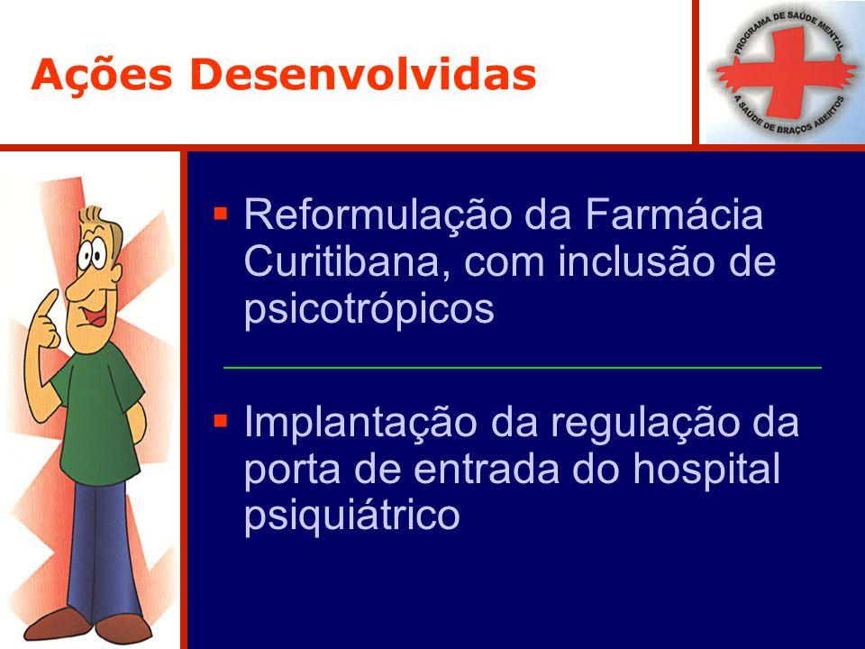 Ações Desenvolvidas Reformulação da Farmácia Curitibana, com inclusão de psicotrópicos.