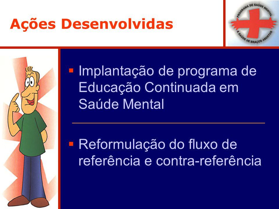 Ações Desenvolvidas Implantação de programa de Educação Continuada em Saúde Mental.