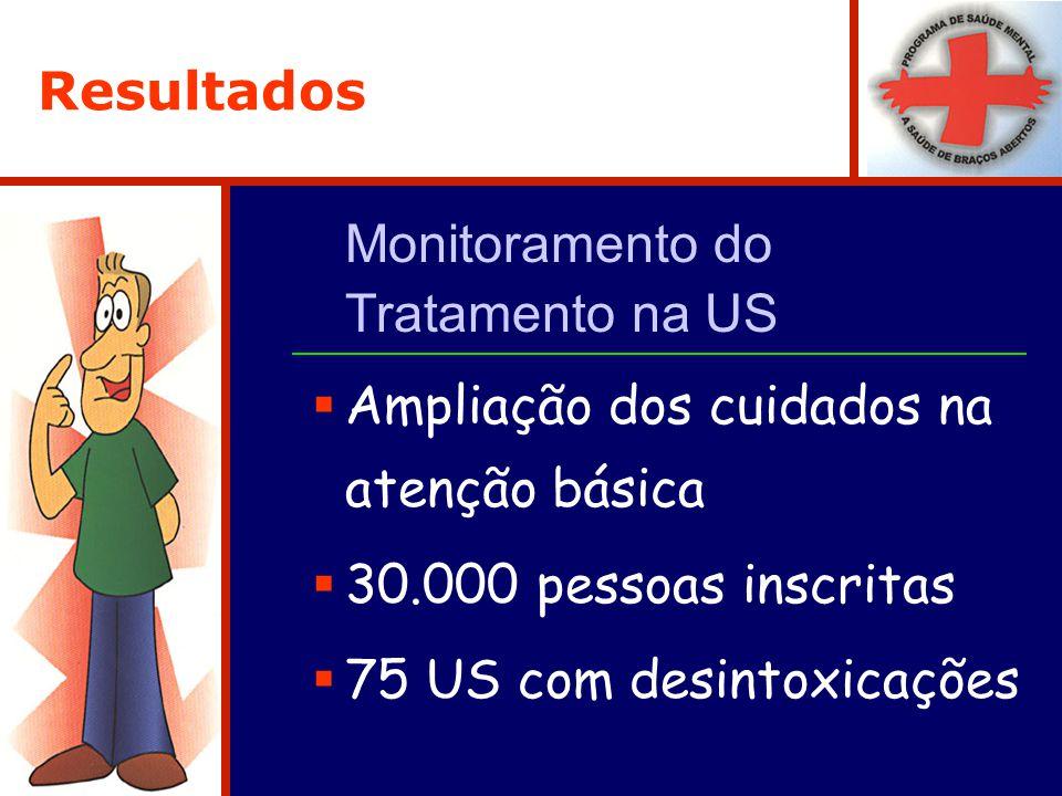 Resultados Monitoramento do Tratamento na US. Ampliação dos cuidados na atenção básica. 30.000 pessoas inscritas.