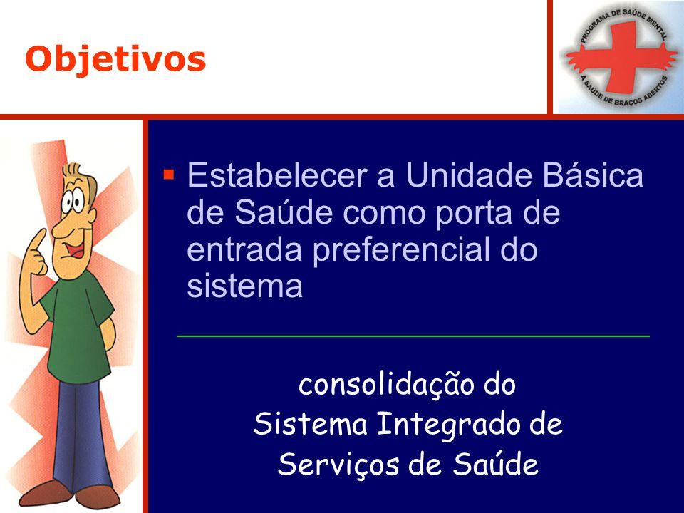 Objetivos Estabelecer a Unidade Básica de Saúde como porta de entrada preferencial do sistema. consolidação do.