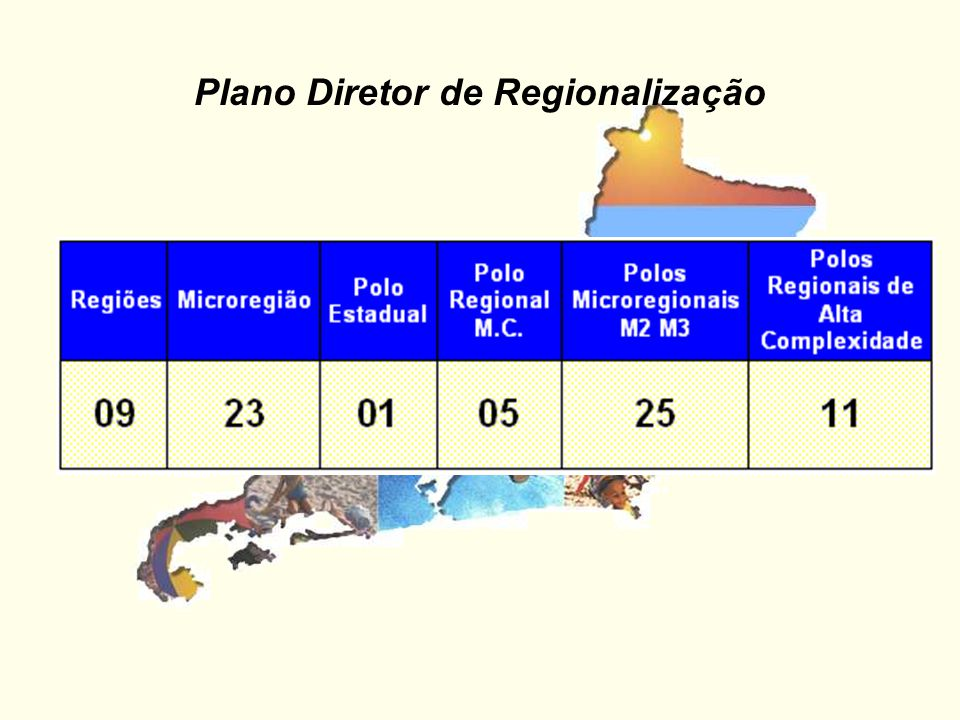 Plano Diretor de Regionalização