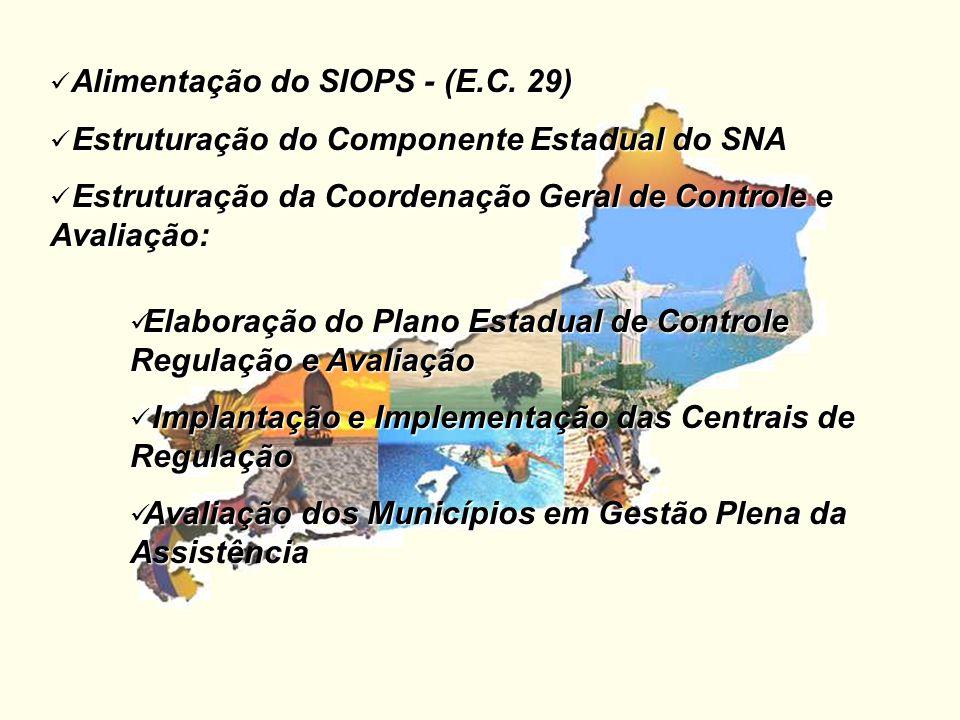 Alimentação do SIOPS - (E.C. 29)